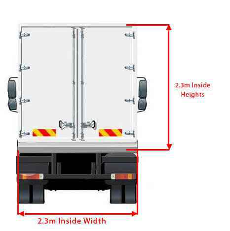 trucks fits small to large or heavy furniture moves in melbourne. Black Bedroom Furniture Sets. Home Design Ideas